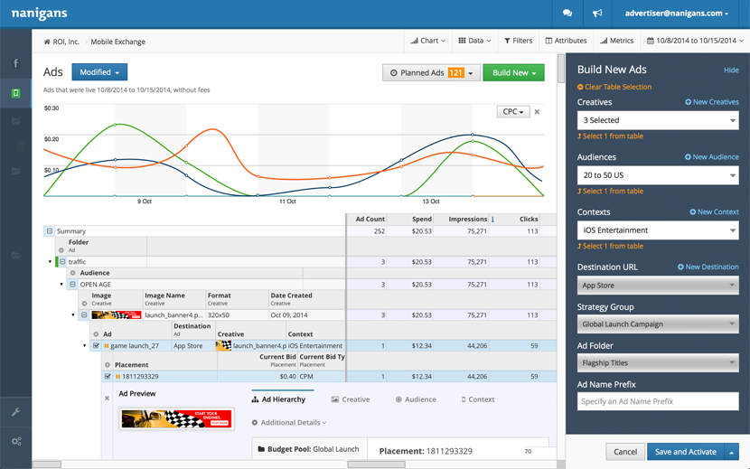 Simplifies ad performance reports by consolidating spend across campaign and publisher.