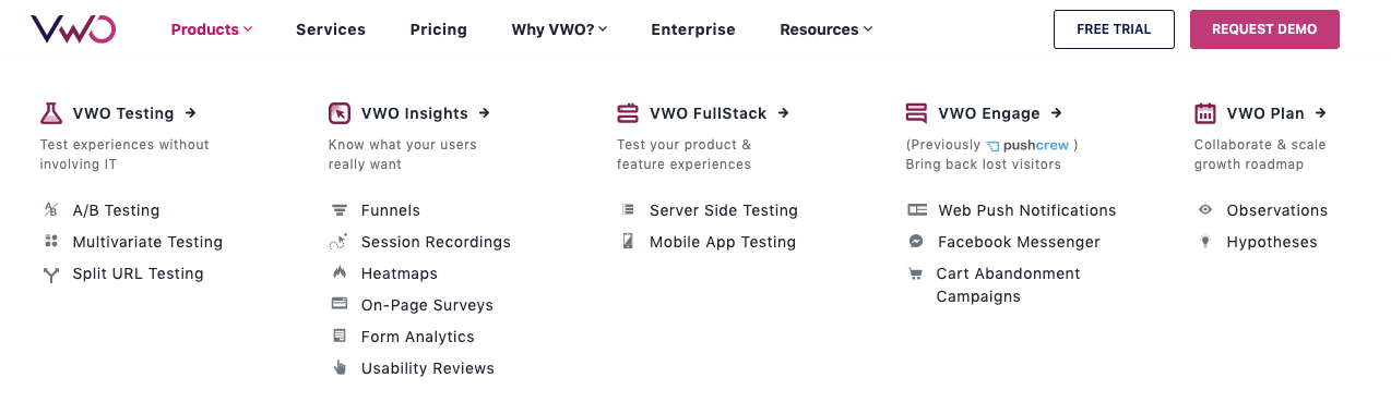 VWO product offering, September 2019
