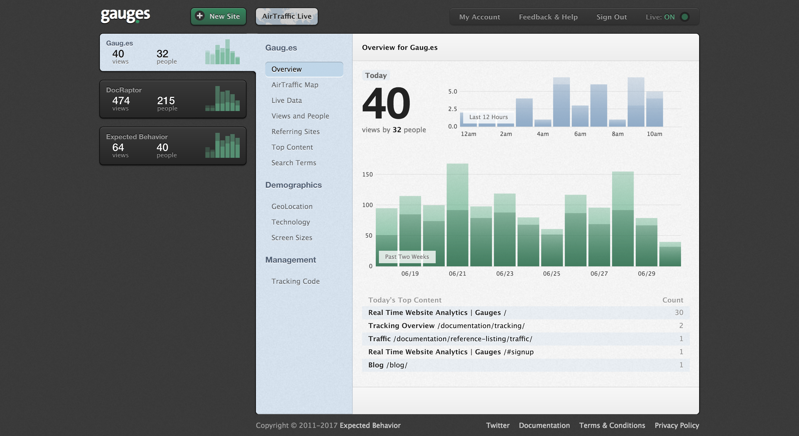 All reports update in real time as people visit and interact with your website.