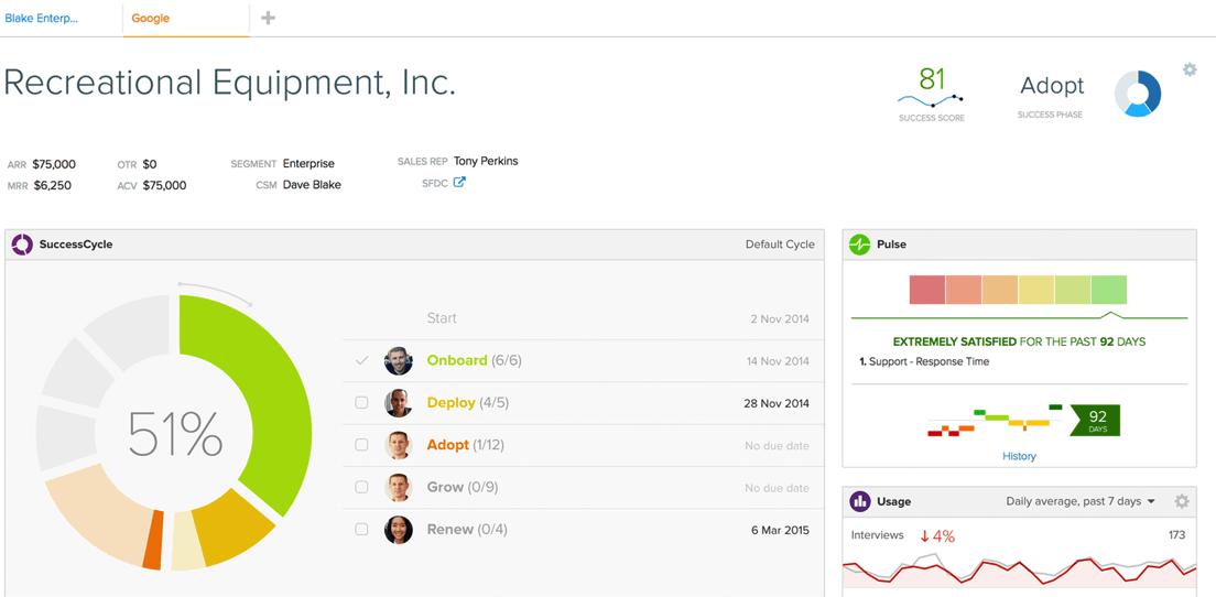 Creates customer health score based on helpdesk communication and responses