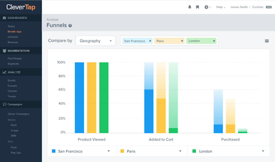 Analyze funnels, events, cohorts, and trends via different dashboard views.
