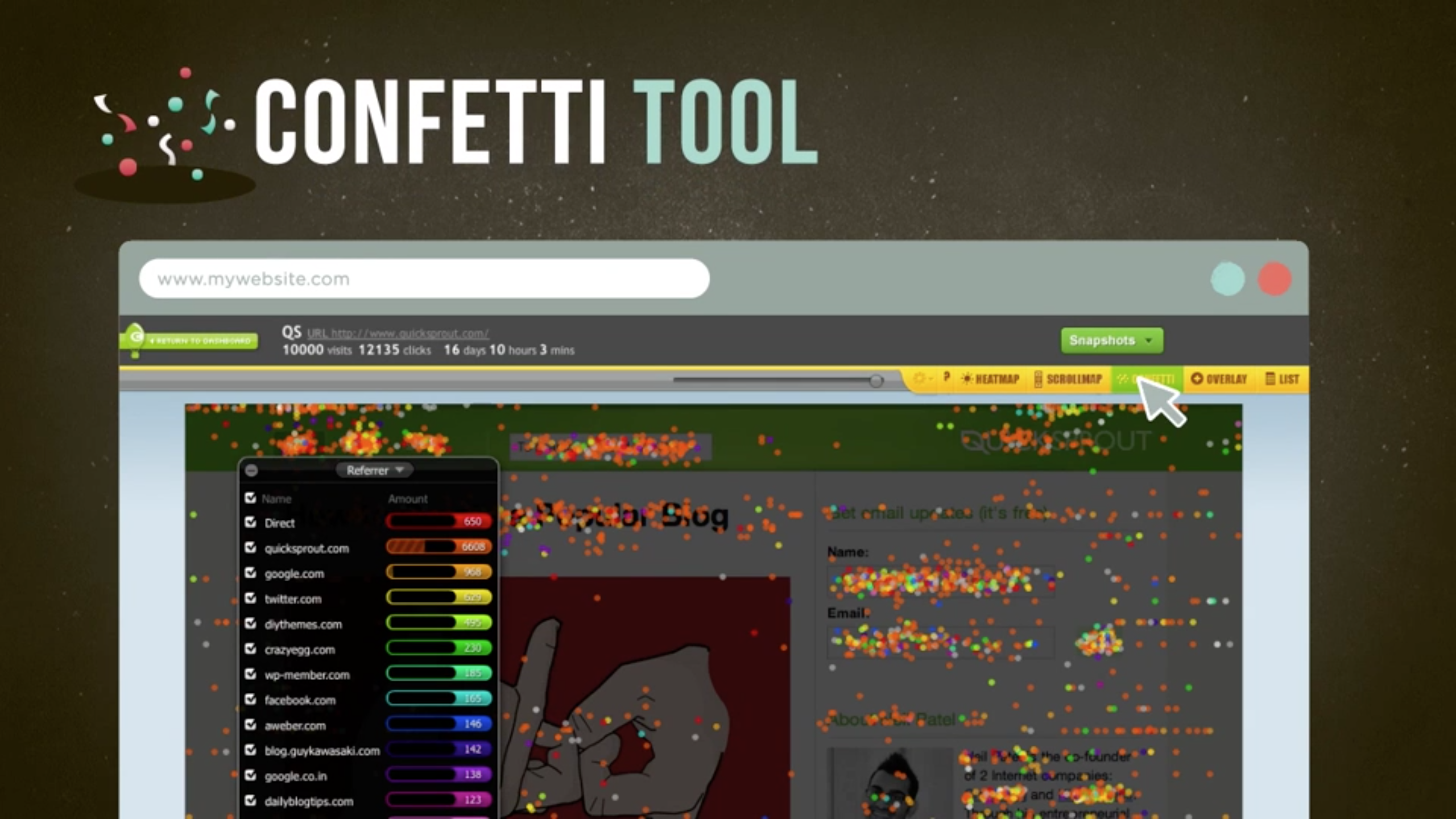 Confetti tool segments clicks based on referral source and search terms so teams can visualize how users found their page and how they interact with on-page elements