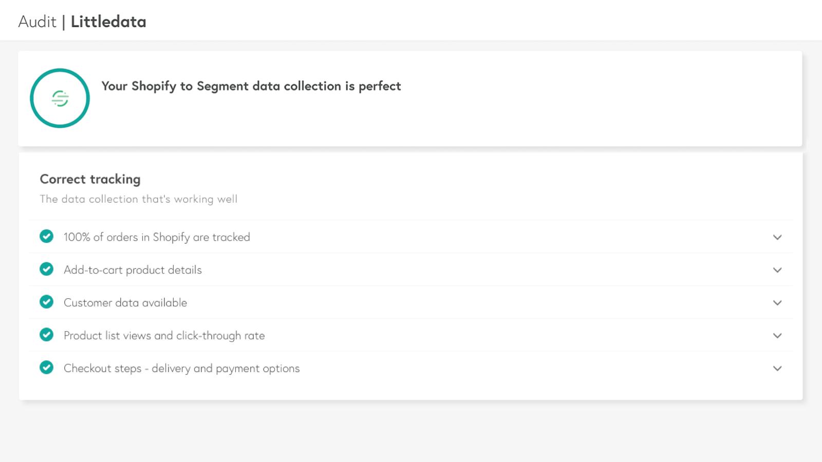 Shopify (by Littledata) Source · Segment