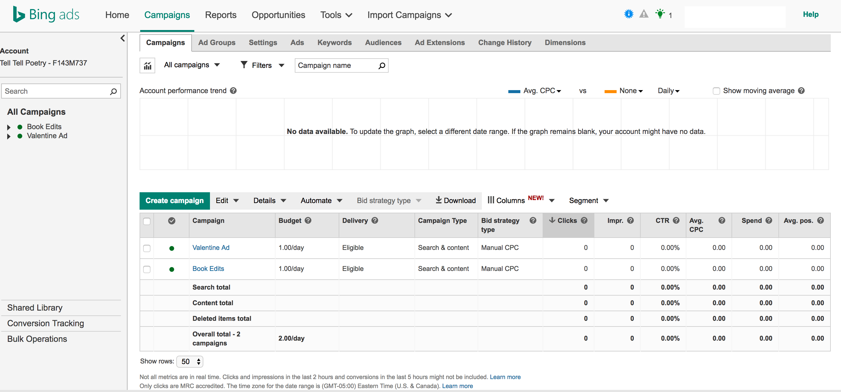 Enables marketers to track and monitor campaigns, clicks, CTR, spend, and budget