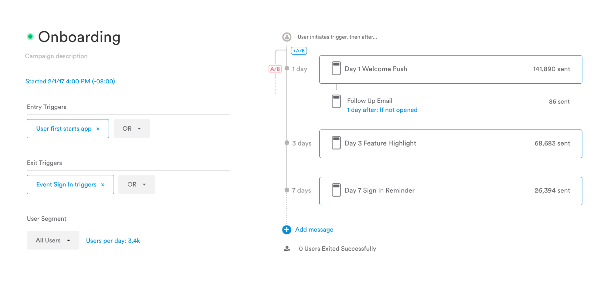 Create multichannel automated campaigns to increase user engagement and conversions