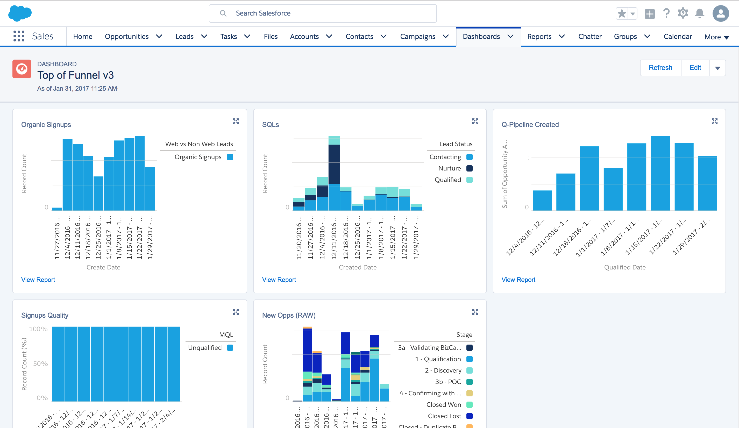 Process sophisticated visualizations of all your data within Salesforce for custom dashboards.