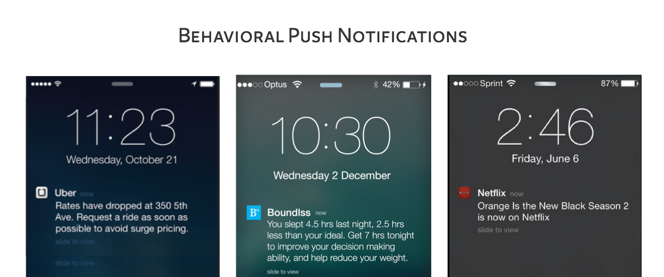 what is push messages