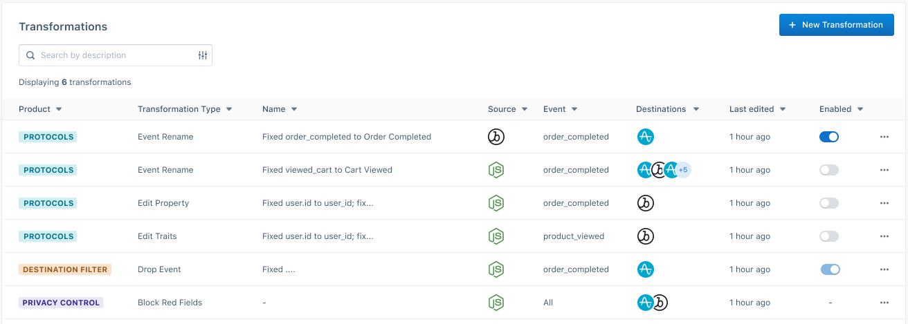 Protocols Transformations list view