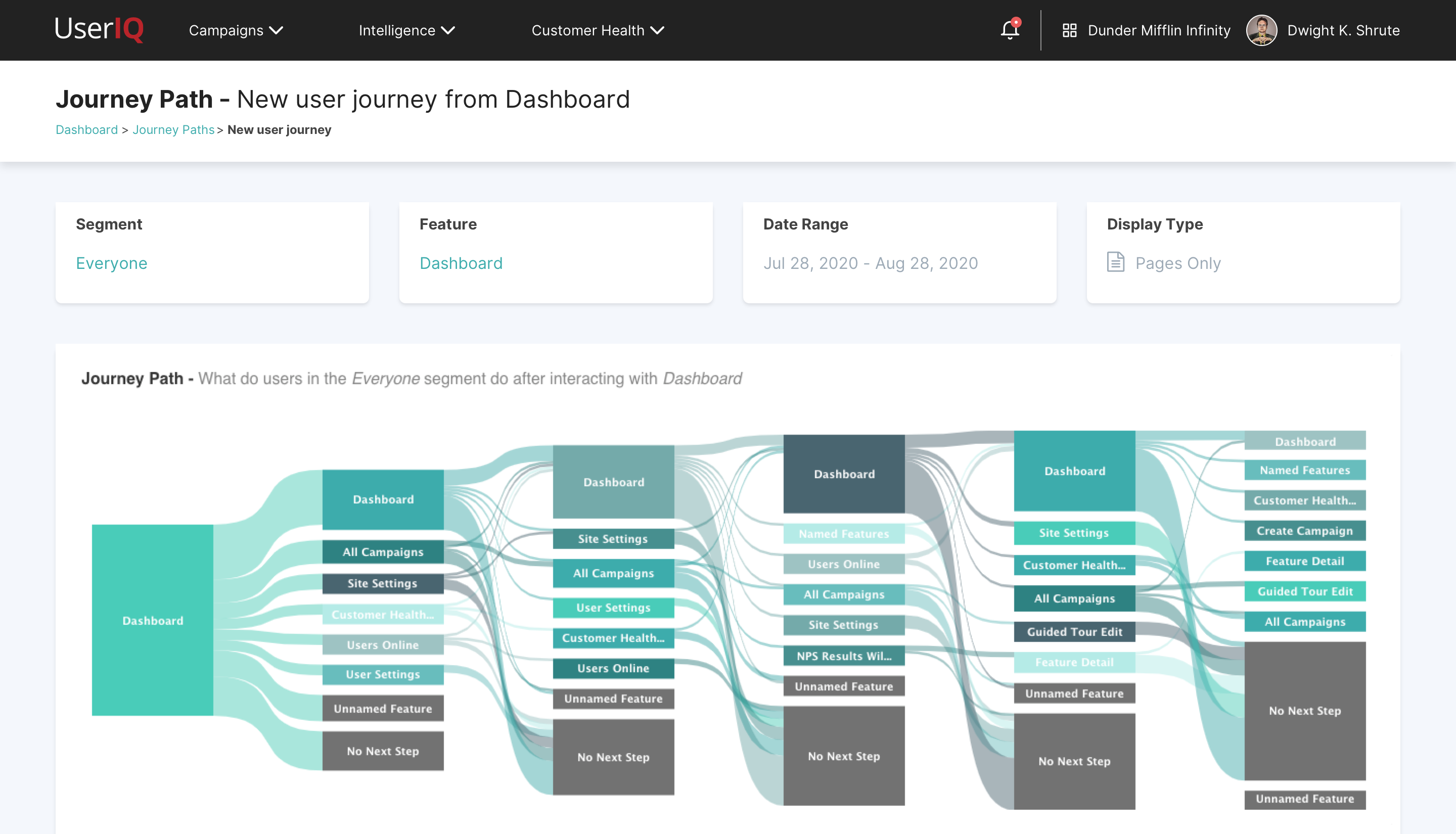 Use journey paths to explore behavioral trends, visualize the path customers take through your application, and uncover key issues that may not be apparent from usage analytics or feedback surveys alone.
