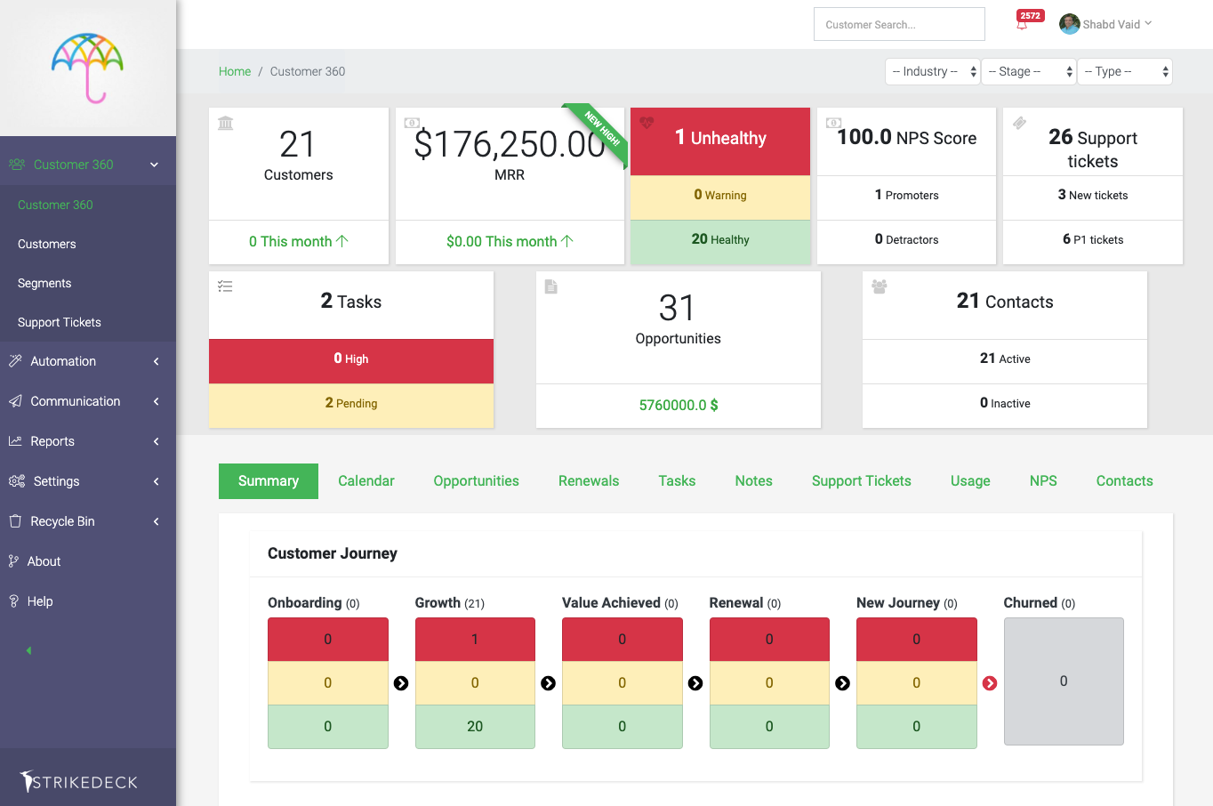 With Strikedeck's 360° Customer Success dashboard, you'll have a single, unified system of record for each and every customer