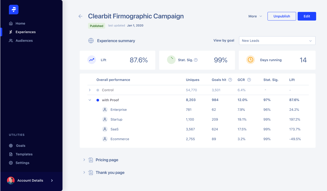Run experiments without the headache. The dashboard shows you the impact of personalization on your goals, or send all your experiment data into your analytics or BI tool.