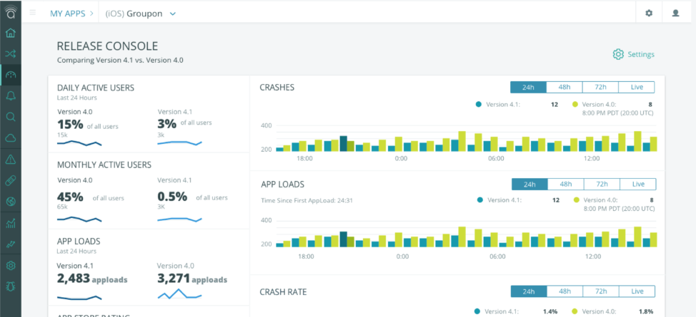 Compare the performance of your new mobile app release to previous versions in real time.