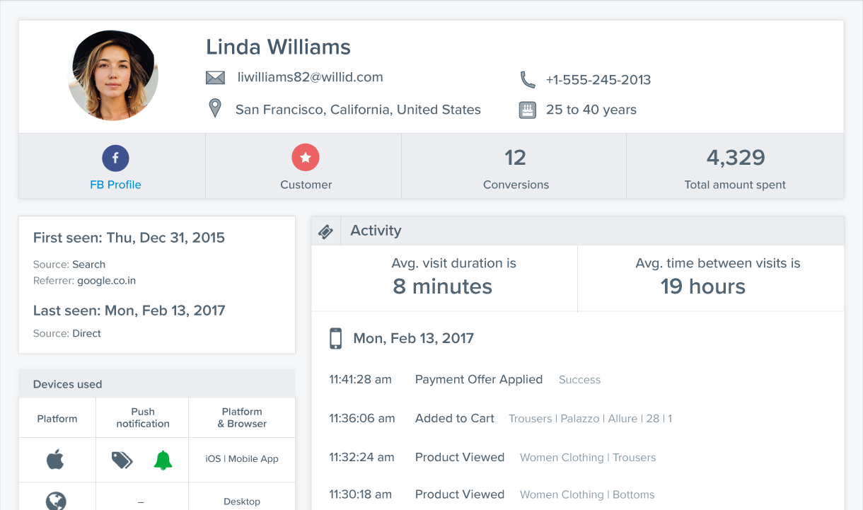 Build user profiles for every user and store demographic data, app and web interactions, and transaction history.