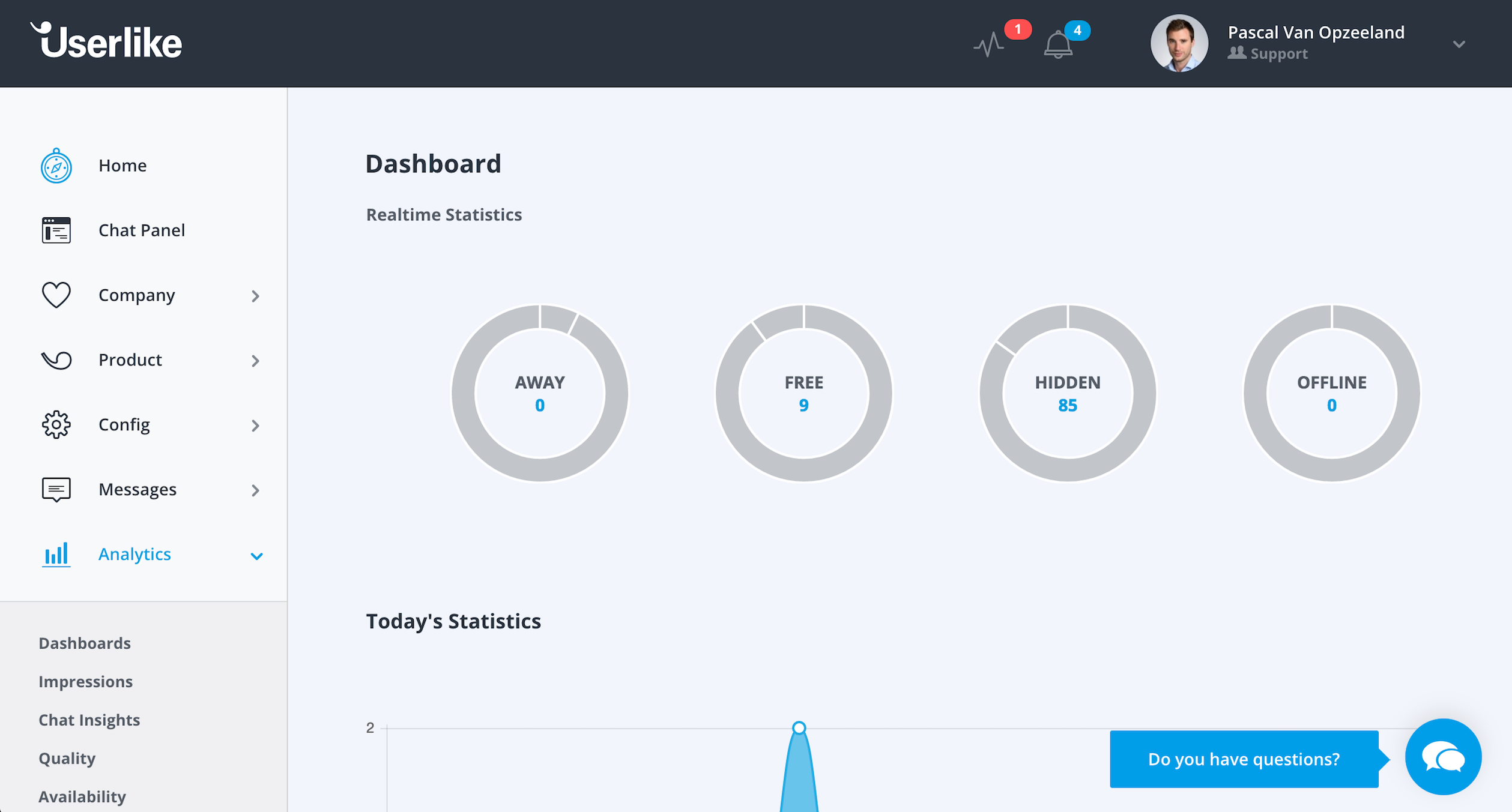 Allows teams to view key statistics about impression, chat insights, usr quality, and availability