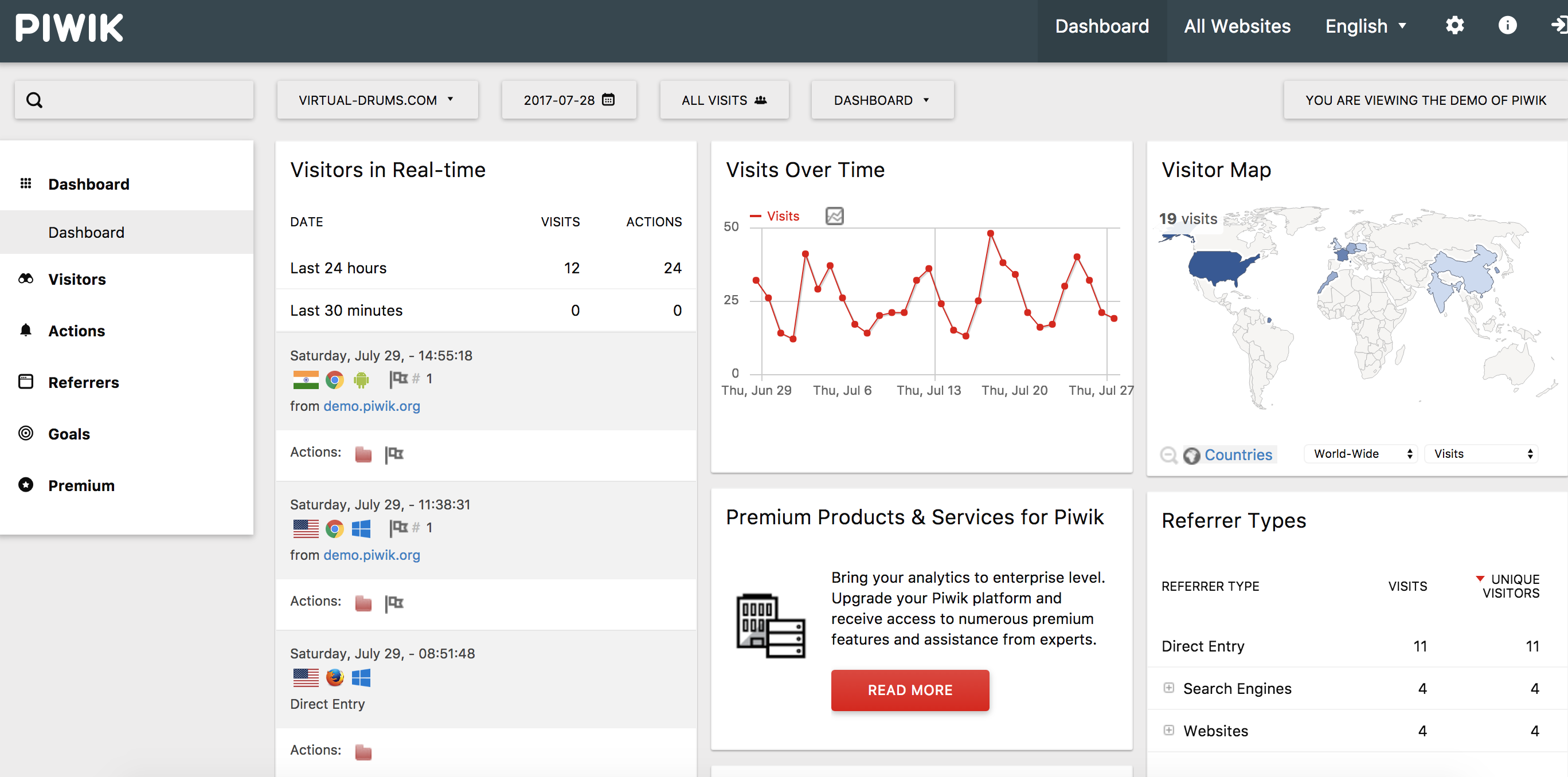 Provides real-time information on visitors and shares data about visits over time, visitor map, and referrer type