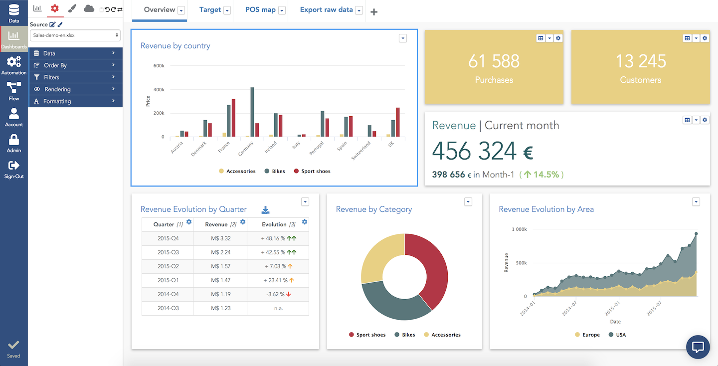 Create dashboards with our drag & drop editor. Each widget is configured with a few clicks.