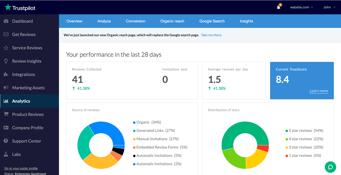 Track your progress. The Analytics Overview shows how your reviews have performed in the last 28 days. It gives you valuable insight into where your reviews come from, how many you've gotten, and what your TrustScore is.