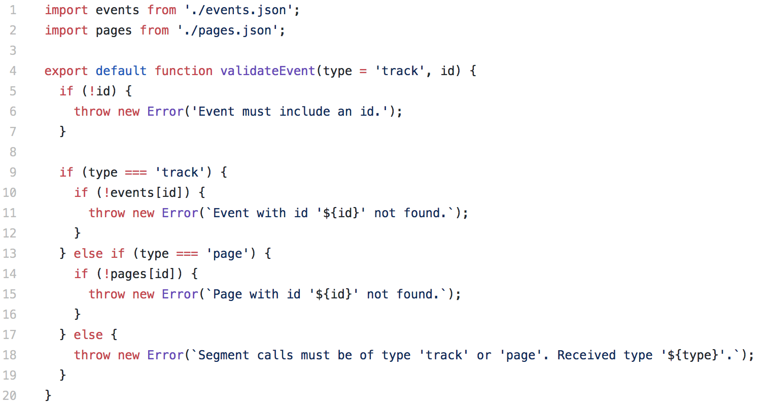 Code snippet of validateEvent function
