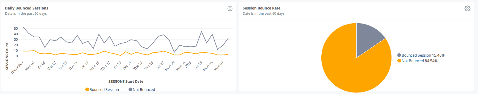 Using SQL to Define, Measure and Analyze User Sessions